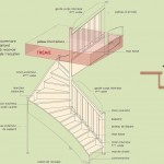 glossaire_escaliers_vert2
